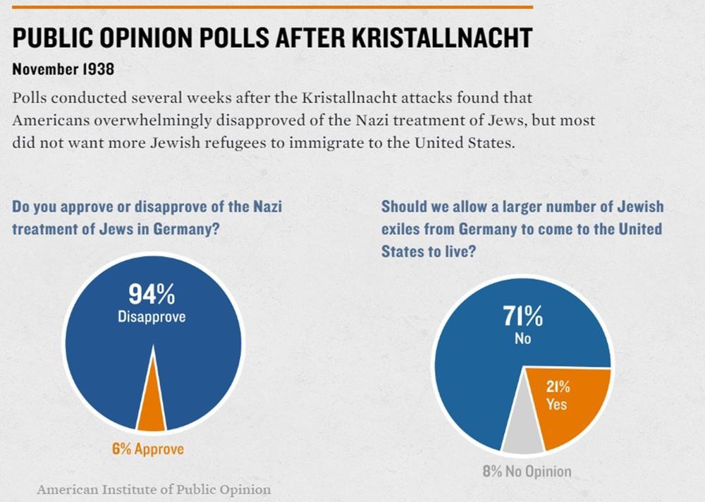 Kristallnacht graphic.jpg
